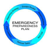 Emergency Preparedness Plan Word Circle Concept — Stock Photo