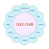 Glee Club Circular Word Concept — Stock fotografie