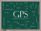 GPS Word Cloud Concept on a Blackboard — Stock Photo