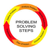 Probleemoplossende stappen woord cirkel concept — Stockfoto