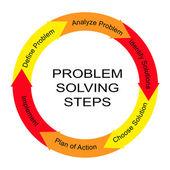 Problemlösning steg ordet cirkel koncept — Stockfoto