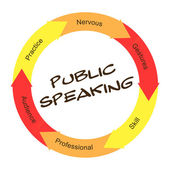Public Speaking Scribbled Word Circle Concept — Stock Photo