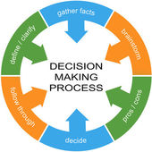Decision Making Process Word Circle Concept — Stock Photo