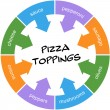 Stock Photo: PizzToppings Scribbled Word Circle Concept