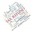 Tax Refund Word Cloud Concept Angled — Stock Photo