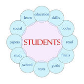 Students Circular Word Concept — Stock Photo