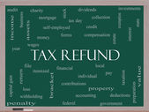 Tax Refund Word Cloud Concept on a Blackboard — Stock Photo