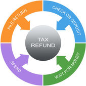 Tax Refund Word Circles Concept — Stock Photo