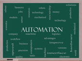 Automation Word Cloud Concept on a Blackboard — Stock Photo