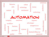 Automation Word Cloud Concept on a Whiteboard — Stock Photo