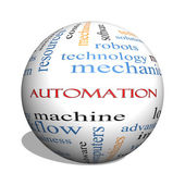 Automation 3D sphere Word Cloud Concept — Stock Photo