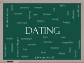 Dating Word Cloud Concept on a Blackboard — Stock Photo