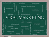 Viral Marketing Word Cloud Concept on a Blackboard — Stock Photo