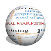 Viral Marketing 3D sphere Word Cloud Concept — Stock Photo