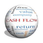 Cash Flow 3D sphere Word Cloud Concept — Stock Photo