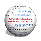 Umbrella Insurance 3D sphere Word Cloud Concept — Stock Photo