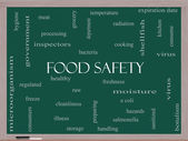 Food Safety Word Cloud Concept on a Blackboard — Stock Photo