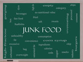 Junk Food Word Cloud Concept on a Blackboard — Stock Photo