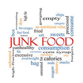 Junk Food Word Cloud Concept — Stock Photo