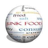 Junk Food 3D sphere Word Cloud Concept — Stock Photo