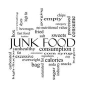 Junk Food Word Cloud Concept in black and white — Stock Photo