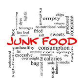 Junk Food Word Cloud Concept in red caps — Stock Photo