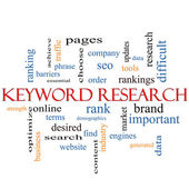 Keyword Research Word Cloud Concept — Stock Photo