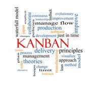 Kanban Word Cloud Concept — Stock Photo