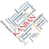 Kanban Word Cloud Concept Angled — Stock Photo
