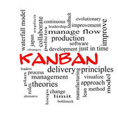 Kanban Word Cloud Concept in red caps — Stock Photo
