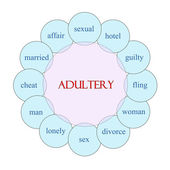 Adultery Circular Word Concept — Stock Photo