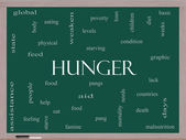 Hunger Word Cloud Concept on a Blackboard — Stock Photo