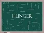 Açlık word cloud kavramı üzerine bir yazı tahtası — Stok fotoğraf