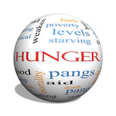 Hunger 3D sphere Word Cloud Concept — Stock Photo
