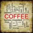 Grunge Coffee Word Cloud Concept — Stock Photo #42992147