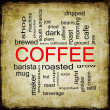 Grunge Coffee Word Cloud Concept — Stock Photo