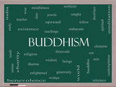 Buddhism Word Cloud Concept on a Blackboard — Stock Photo