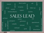 Sales Lead Word Cloud Concept on a Blackboard — Foto Stock