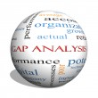 Gap Analysis 3D sphere Word Cloud Concept — Stock Photo