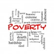 Poverty Word Cloud Concept in red caps — Stock Photo #43276633