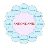 Antioxidants Circular Word Concept — Stock Photo