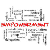 Empowerment Word Cloud Concept in red caps — Stock Photo