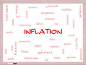 Inflation Word Cloud Concept on a Whiteboard — Stock Photo