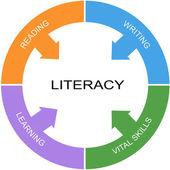 Concepto de círculo de palabra de alfabetización — Foto de Stock