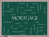 Mortgage Word Cloud Concept on a Blackboard — Foto de Stock