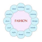 Fashion Circular Word Concept — Stock Photo