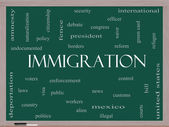 Immigration Word Cloud Concept on a Blackboard — Stock Photo