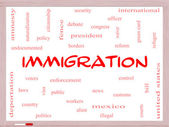 Immigration Word Cloud Concept on a Whiteboard — Stock Photo