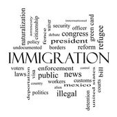 Immigration Word Cloud Concept in black and white — Stock Photo