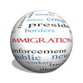 Immigration 3D sphere Word Cloud Concept — Stock Photo